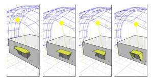 Alternativas de protecciones solares para aportar 100 % bajo condiciones específicas.