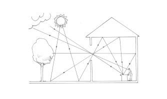 Protecciones Solares y Desempeño Energético.