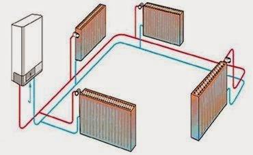 Suelo radiante el sistema de calefacci n m s eficiente arquitectura - Sistemas de calefaccion para casas ...